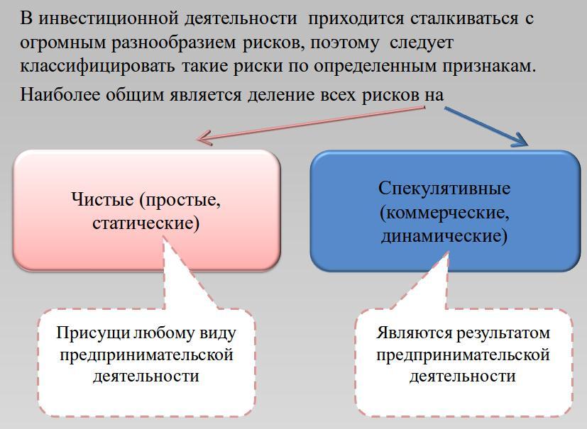 работа Инвестиции Модули Контрольная работа Инвестиции Модули